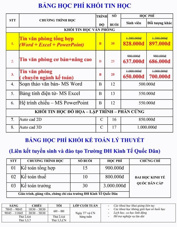 bang hoc phi tin hoc